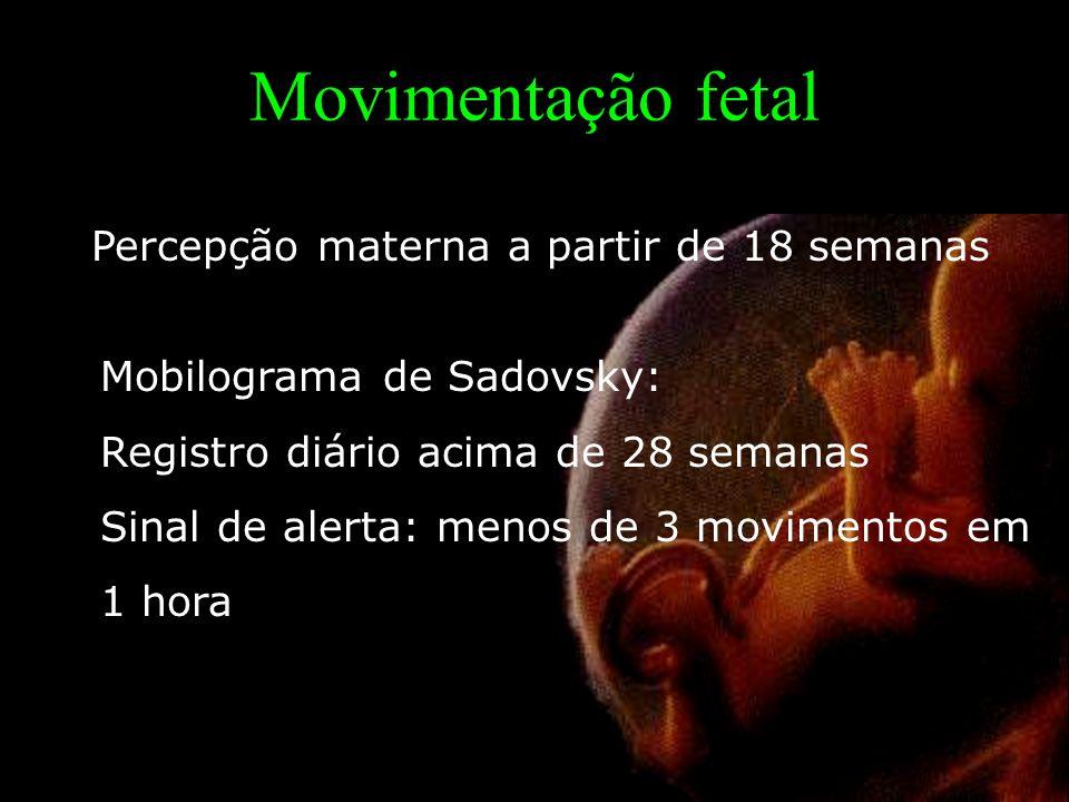 Movimentação fetal Percepção materna a partir de 18 semanas Mobilograma de Sadovsky: Registro diário acima de 28 semanas Sinal de alerta: menos de 3 m