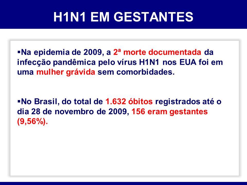H1N1 EM GESTANTES Na epidemia de 2009, a 2ª morte documentada da infecção pandêmica pelo vírus H1N1 nos EUA foi em uma mulher grávida sem comorbidades