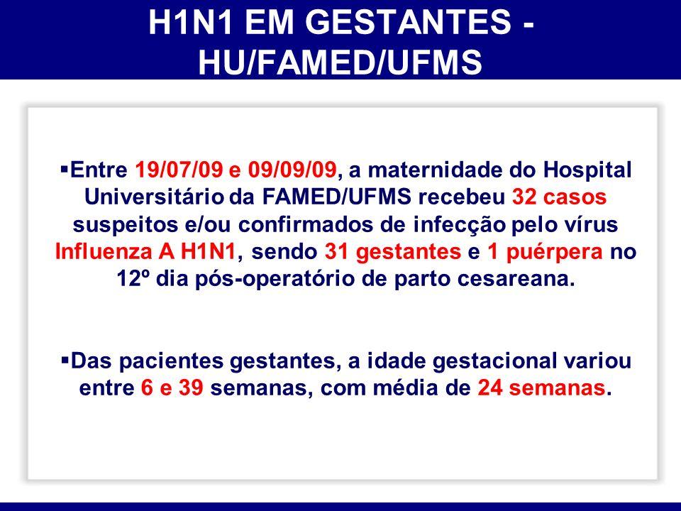 H1N1 EM GESTANTES - HU/FAMED/UFMS Entre 19/07/09 e 09/09/09, a maternidade do Hospital Universitário da FAMED/UFMS recebeu 32 casos suspeitos e/ou con