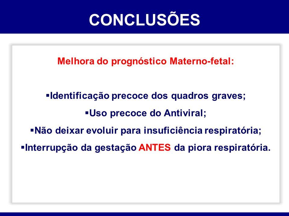 CONCLUSÕES Melhora do prognóstico Materno-fetal: Identificação precoce dos quadros graves; Uso precoce do Antiviral; Não deixar evoluir para insuficiê