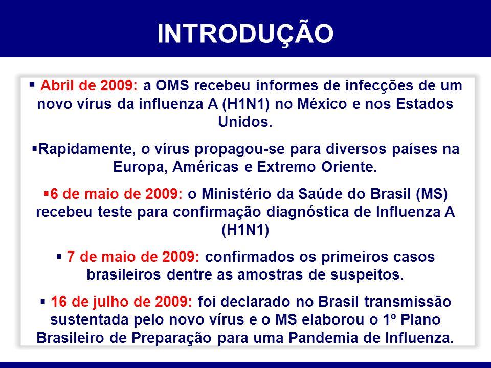 INTRODUÇÃO Abril de 2009: a OMS recebeu informes de infecções de um novo vírus da influenza A (H1N1) no México e nos Estados Unidos. Rapidamente, o ví