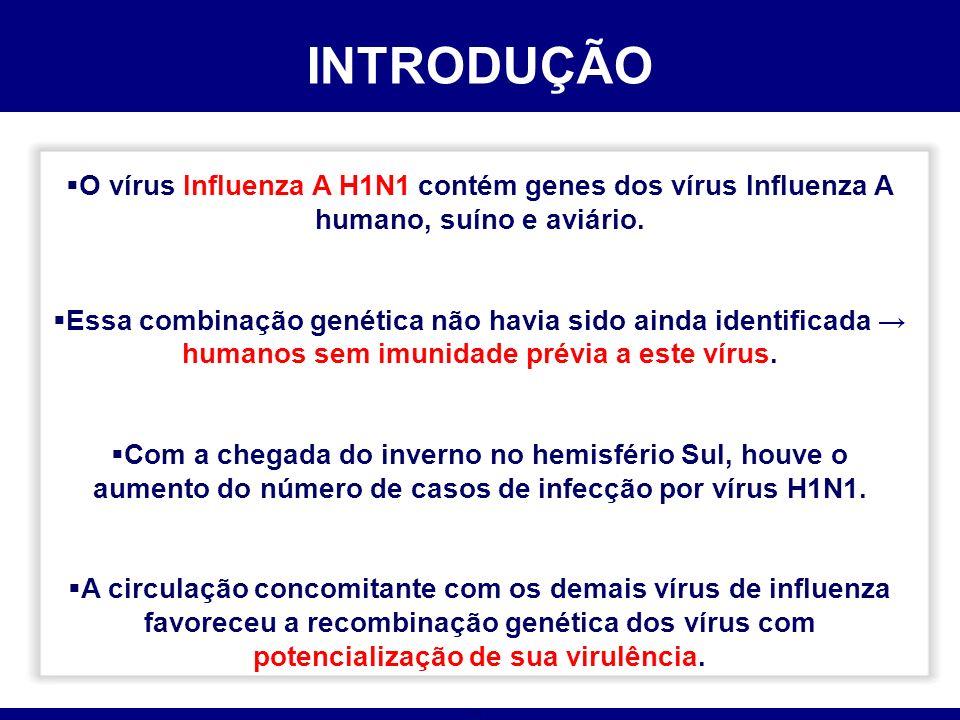 INTRODUÇÃO O vírus Influenza A H1N1 contém genes dos vírus Influenza A humano, suíno e aviário. Essa combinação genética não havia sido ainda identifi