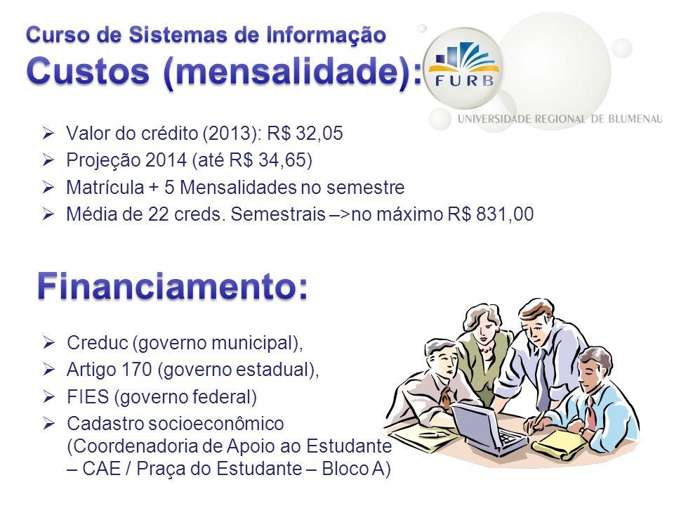 Valor do crédito (2013): R$ 32,05 Projeção 2014 (até R$ 34,65) Matrícula + 5 Mensalidades no semestre Média de 22 creds. Semestrais –>no máximo R$ 831