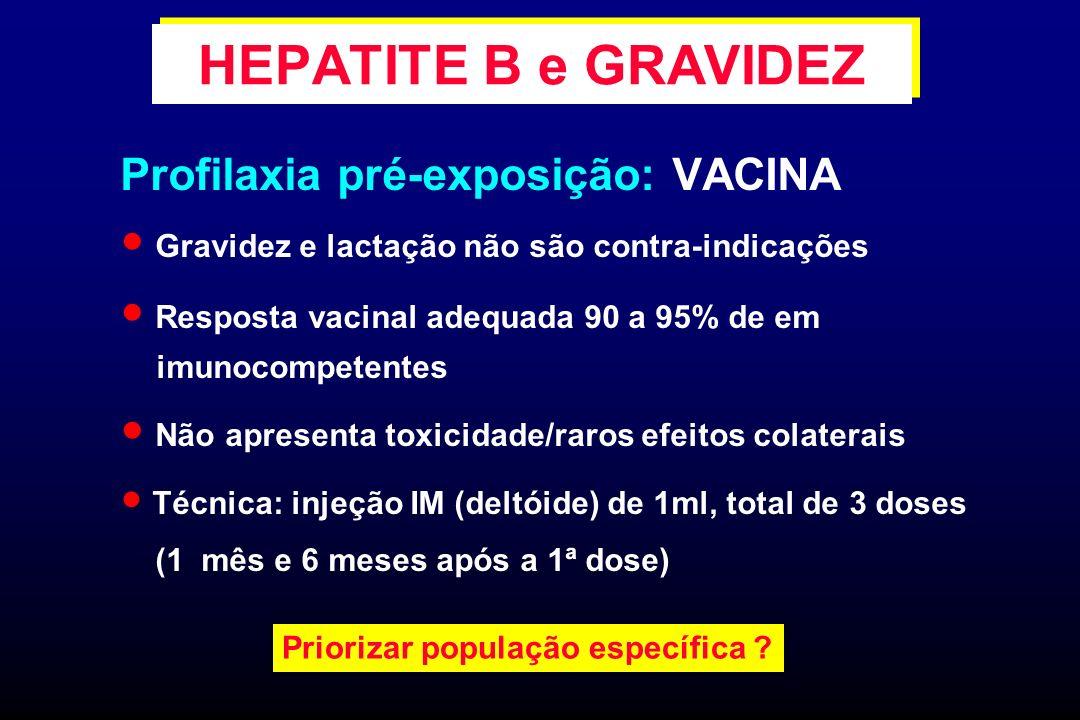 VACINA Profilaxia pré-exposição: VACINA Gravidez e lactação não são contra-indicações Resposta vacinal adequada 90 a 95% de em imunocompetentes Não ap