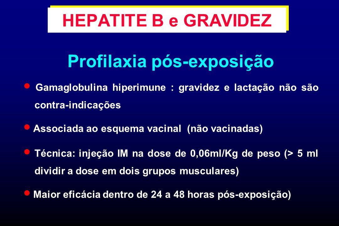 Profilaxia pós-exposição Gamaglobulina hiperimune : gravidez e lactação não são contra-indicações Associada ao esquema vacinal (não vacinadas) Técnica