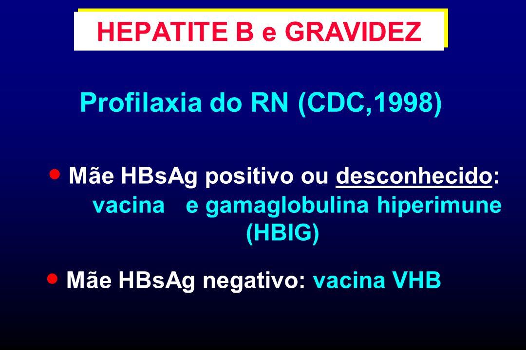 Mãe HBsAg positivo ou desconhecido: vacina e gamaglobulina hiperimune (HBIG) Mãe HBsAg negativo: vacina VHB HEPATITE B e GRAVIDEZ Profilaxia do RN (CD