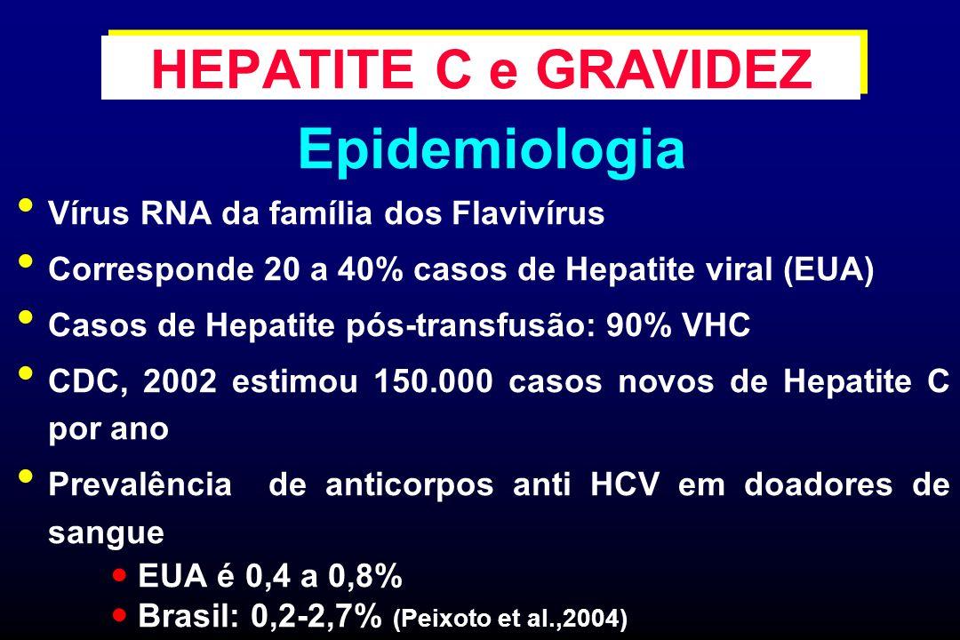 HEPATITE C e GRAVIDEZ Epidemiologia Vírus RNA da família dos Flavivírus Corresponde 20 a 40% casos de Hepatite viral (EUA) Casos de Hepatite pós-trans