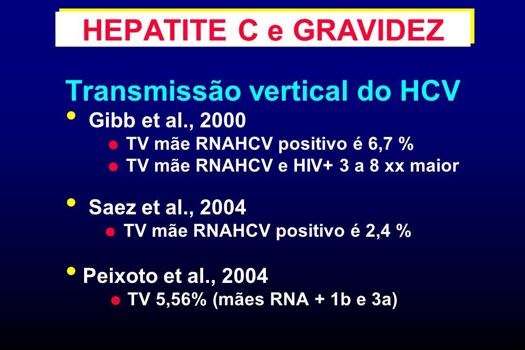 Transmissão vertical do HCV Gibb et al., 2000 TV mãe RNAHCV positivo é 6,7 % TV mãe RNAHCV e HIV+ 3 a 8 xx maior Saez et al., 2004 TV mãe RNAHCV posit