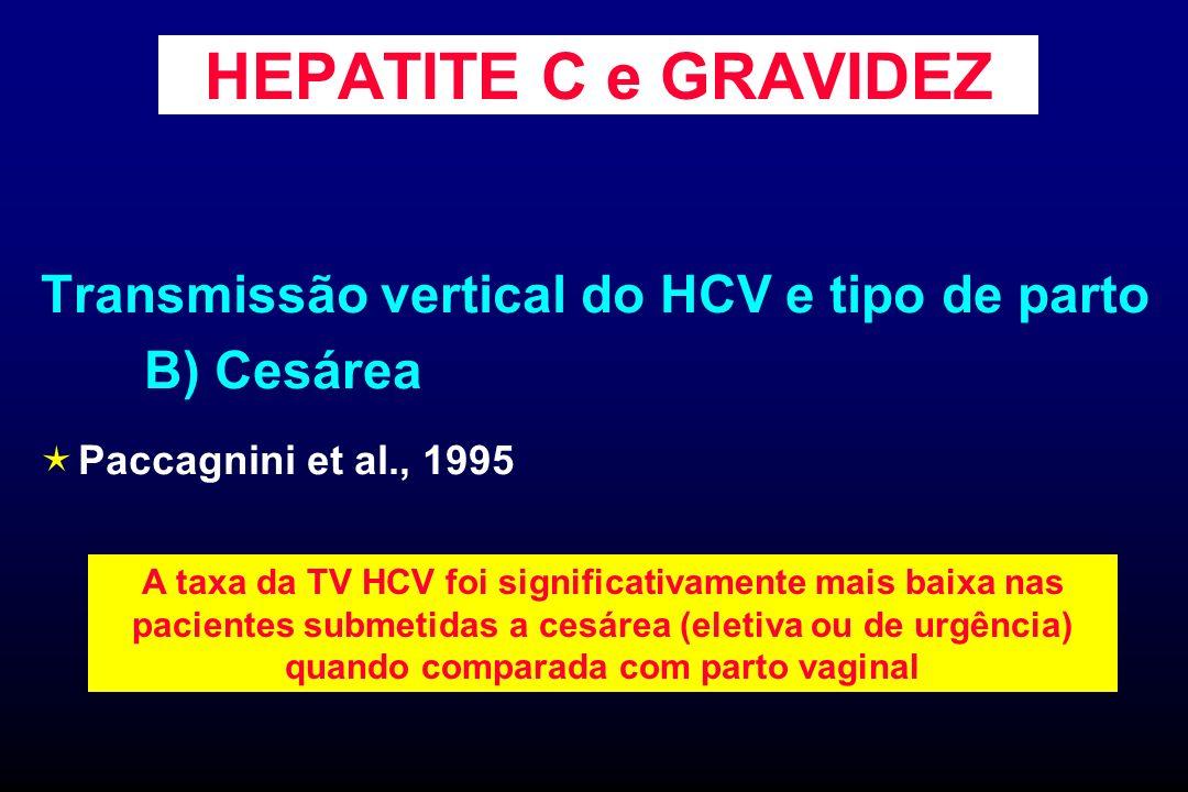 HEPATITE C e GRAVIDEZ Transmissão vertical do HCV e tipo de parto B) Cesárea Paccagnini et al., 1995 A taxa da TV HCV foi significativamente mais baix