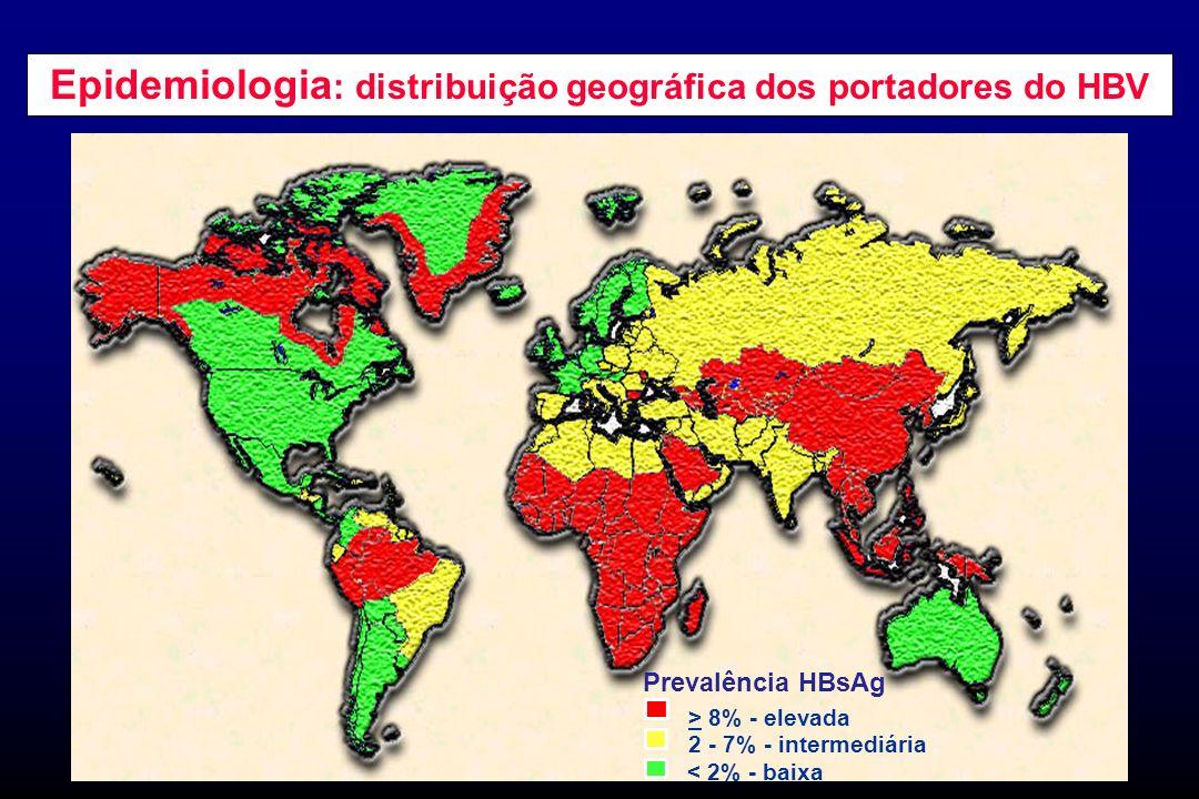 Epidemiologia : distribuição geográfica dos portadores do HBV Prevalência HBsAg > 8% - elevada 2 - 7% - intermediária < 2% - baixa
