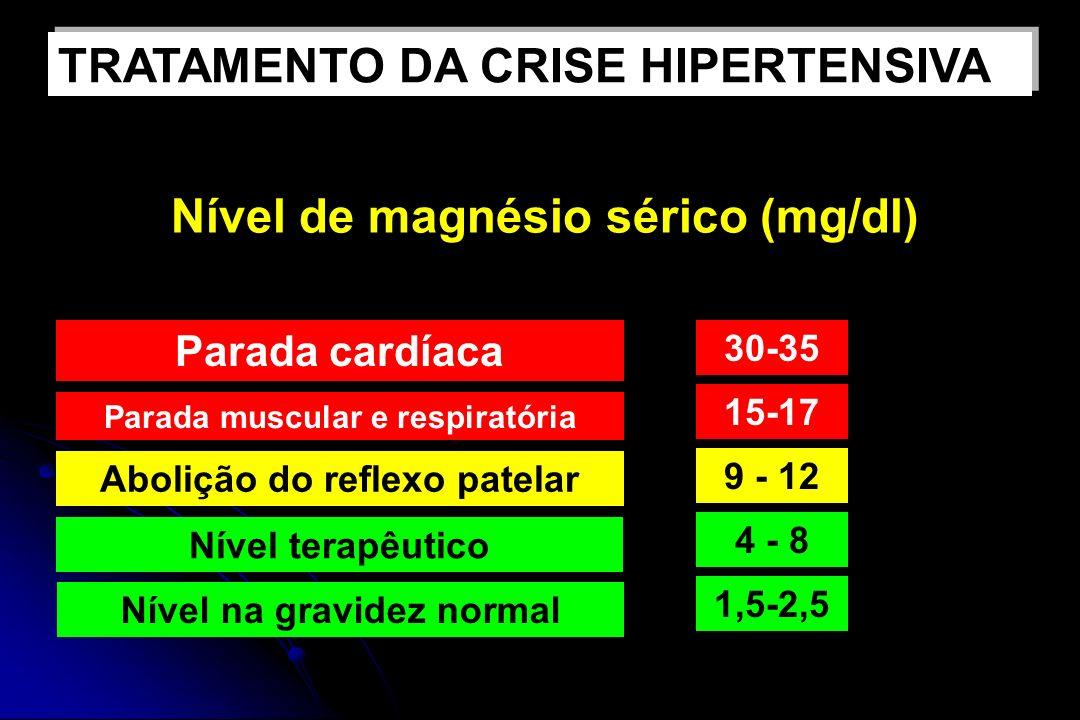 Nível de magnésio sérico (mg/dl) Nível na gravidez normal Abolição do reflexo patelar Parada muscular e respiratória Parada cardíaca Nível terapêutico 1,5-2,5 4 - 8 9 - 12 15-17 30-35 TRATAMENTO DA CRISE HIPERTENSIVA