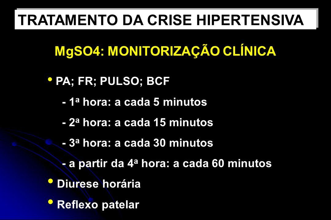 PA; FR; PULSO; BCF - 1 a hora: a cada 5 minutos - 2 a hora: a cada 15 minutos - 3 a hora: a cada 30 minutos - a partir da 4 a hora: a cada 60 minutos Diurese horária Reflexo patelar TRATAMENTO DA CRISE HIPERTENSIVA MgSO4: MONITORIZAÇÃO CLÍNICA