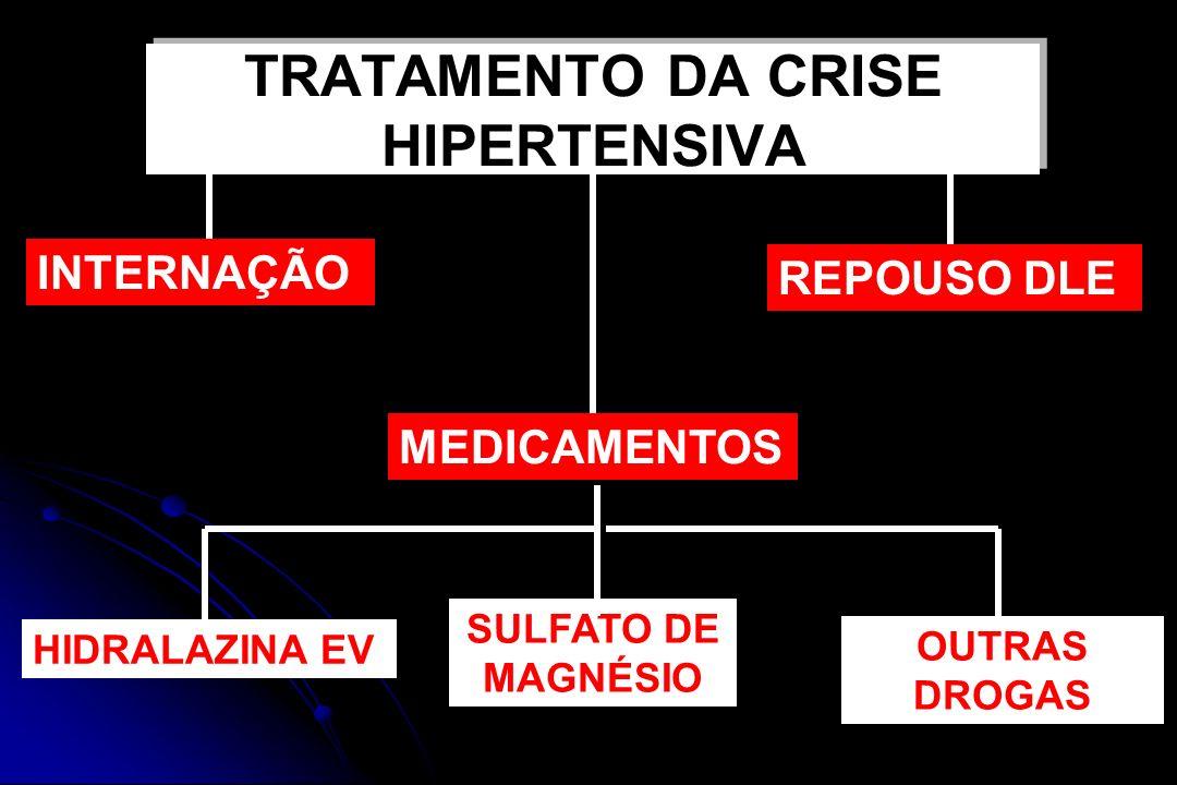 TRATAMENTO DA CRISE HIPERTENSIVA DROGA HIPOTENSORA: HIDRALAZINA Relaxante direto da musculatura arterial lisa: Vasodilatador arteriolar