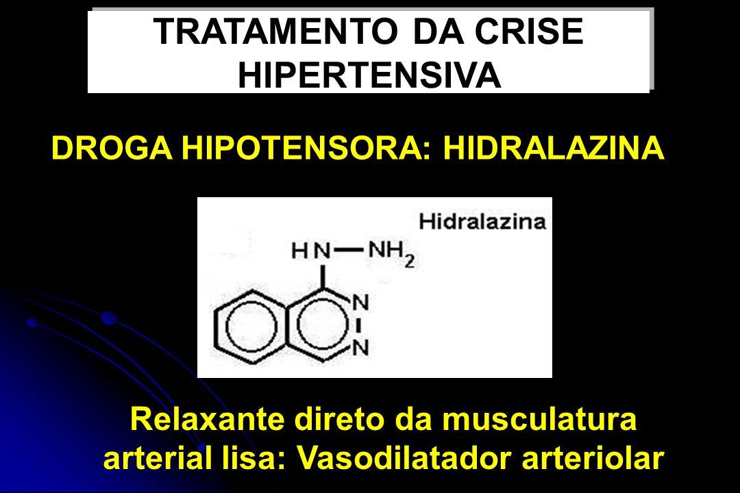 Hidralazina: Esquema de utilização Ampola tem 20 mg(1ml) Diluir até 10ml (9ml SF/AD) Iniciar com 5mg EV (2,5 ml em 5 minutos)) Avaliar PA em 20 minutos Se redução de 20% ou PAD 100mmHg: observar Se não controlar PA: Repetir 5 a 10 mg EV a cada 20 minutos até a dose máxima: 40 mg TRATAMENTO DA CRISE HIPERTENSIVA