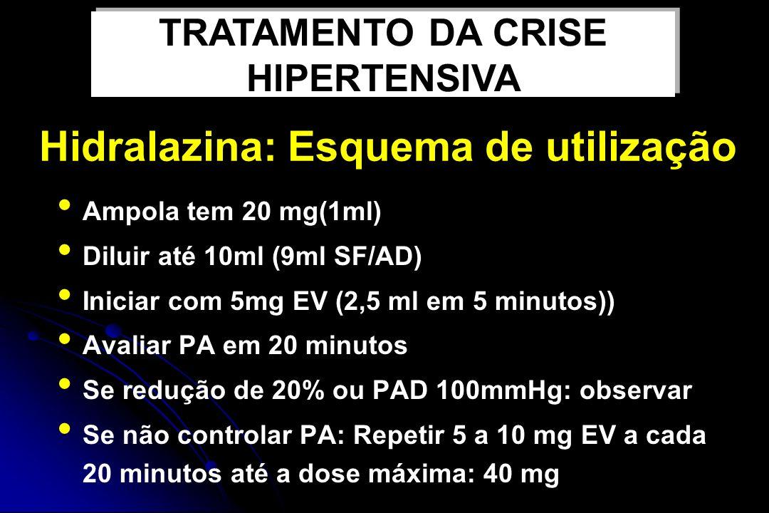 Hidralazina: Efeitos colaterais Taquicardia Cefaléia Rubor TRATAMENTO DA CRISE HIPERTENSIVA Duração efeito hipotensor: 2 a 6 horas