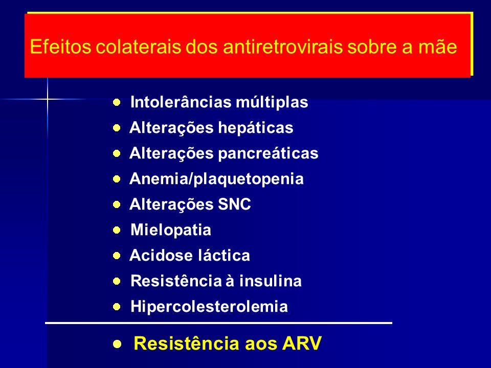 Intolerâncias múltiplas Alterações hepáticas Alterações pancreáticas Anemia/plaquetopenia Alterações SNC Mielopatia Acidose láctica Resistência à insu