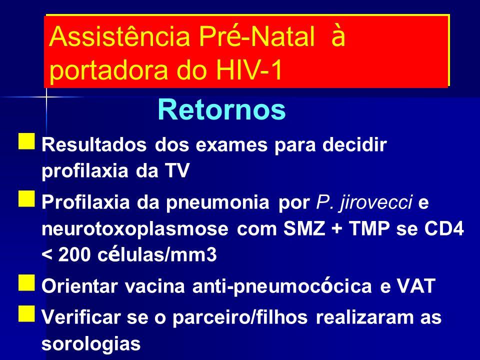 Resultados dos exames para decidir profilaxia da TV Profilaxia da pneumonia por P. jirovecci e neurotoxoplasmose com SMZ + TMP se CD4 < 200 c é lulas/