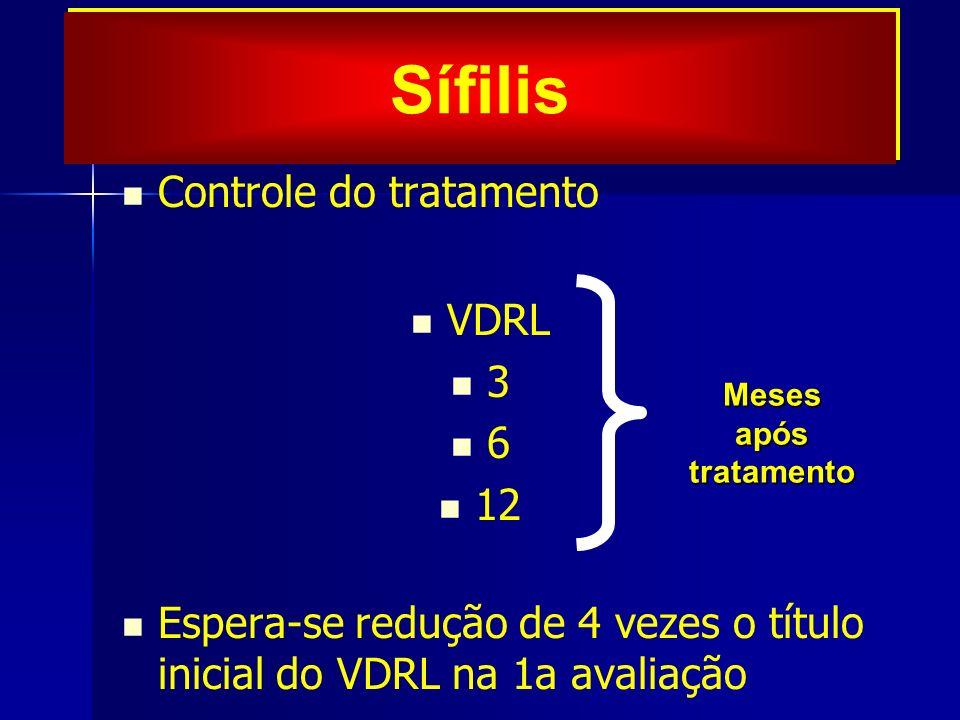 Controle do tratamento Espera-se redução de 4 vezes o título inicial do VDRL na 1a avaliação VDRL 3 6 12 Meses após tratamento Sífilis