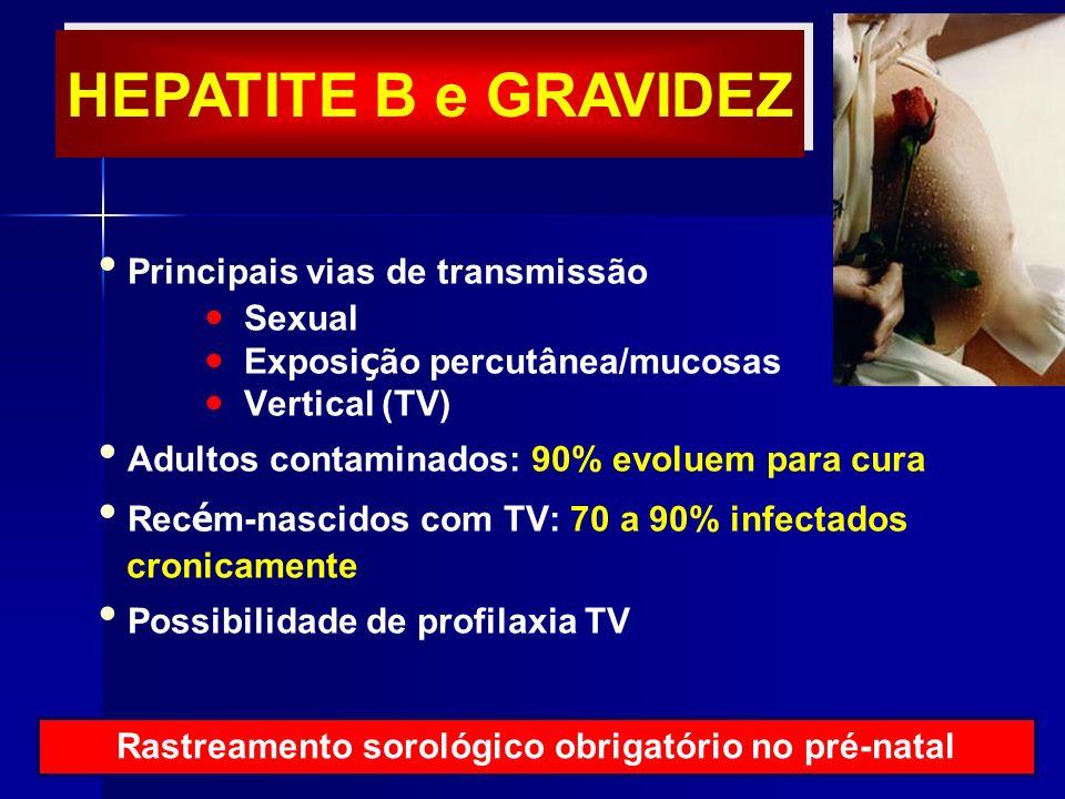 Principais vias de transmissão Sexual Exposi ç ão percutânea/mucosas Vertical (TV) Adultos contaminados: 90% evoluem para cura Rec é m-nascidos com TV