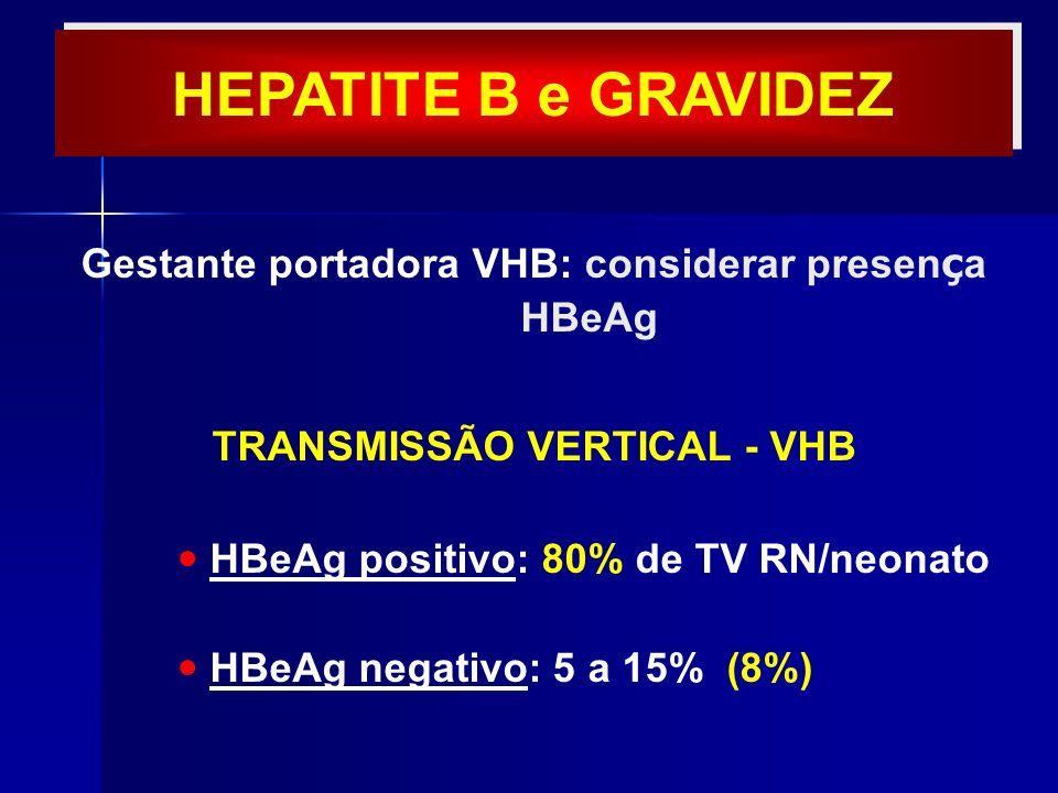 Gestante portadora VHB: considerar presen ç a HBeAg TRANSMISSÃO VERTICAL - VHB HBeAg positivo: 80% de TV RN/neonato HBeAg negativo: 5 a 15% (8%) HEPAT