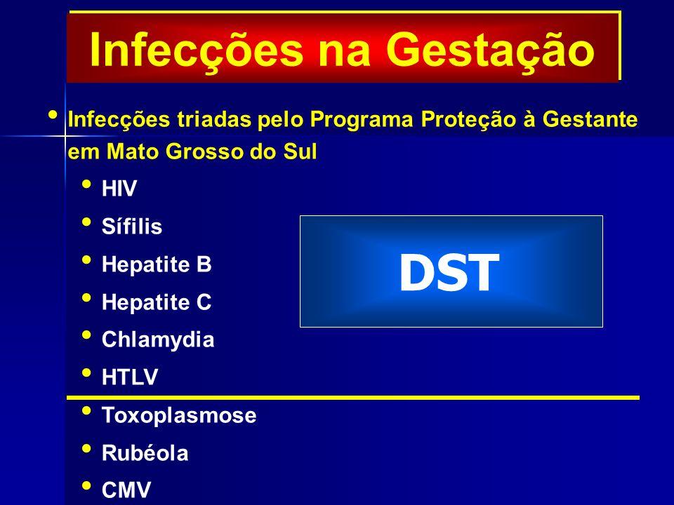 Infecções na Gestação Infecções triadas pelo Programa Proteção à Gestante em Mato Grosso do Sul HIV Sífilis Hepatite B Hepatite C Chlamydia HTLV Toxop