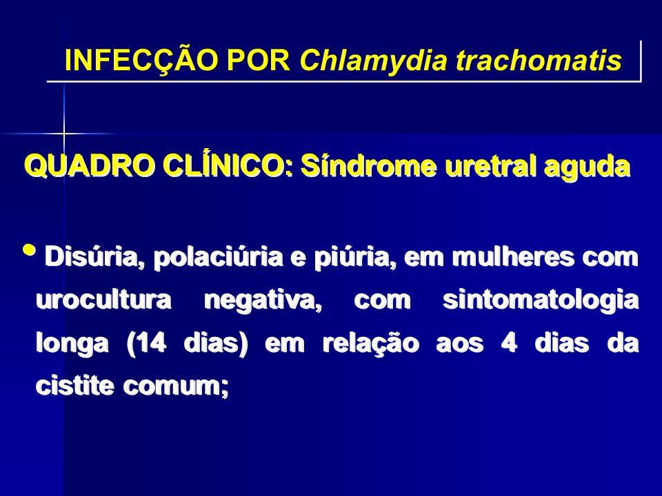 QUADRO CLÍNICO: Síndrome uretral aguda Disúria, polaciúria e piúria, em mulheres com urocultura negativa, com sintomatologia longa (14 dias) em relaçã