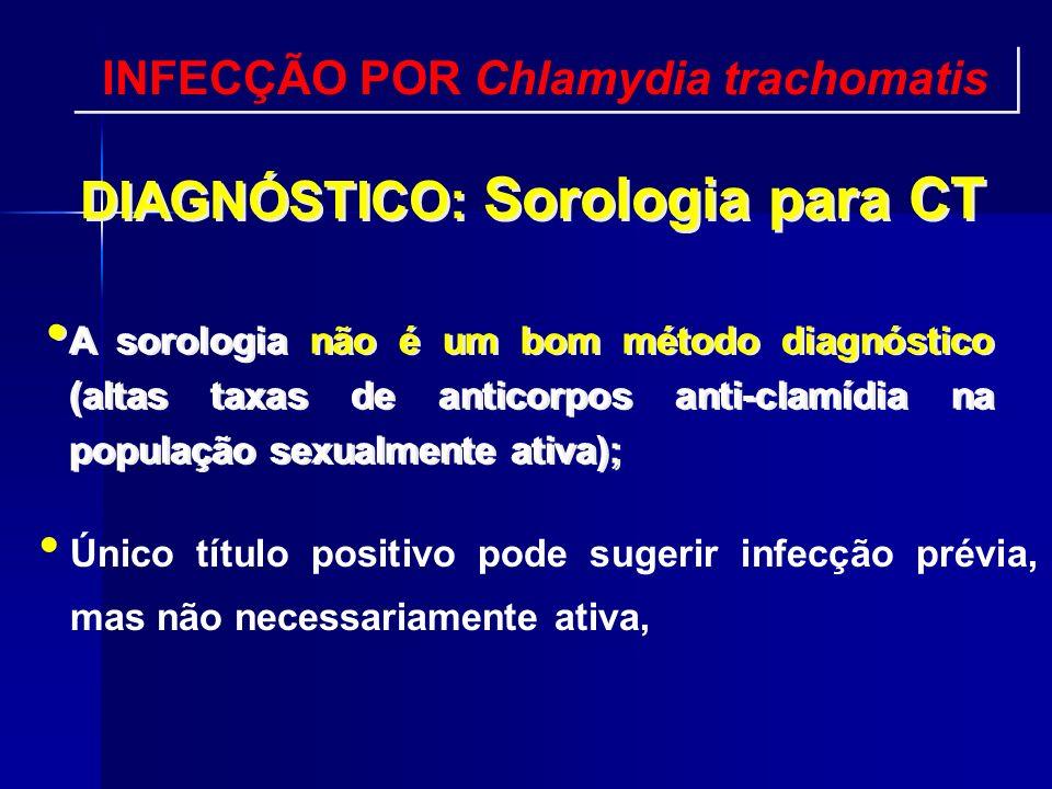 DIAGNÓSTICO: Sorologia para CT A sorologia não é um bom método diagnóstico (altas taxas de anticorpos anti-clamídia na população sexualmente ativa); Ú