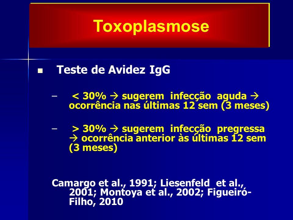 Teste de Avidez IgG – – < 30% sugerem infecção aguda ocorrência nas últimas 12 sem (3 meses) – – > 30% sugerem infecção pregressa ocorrência anterior