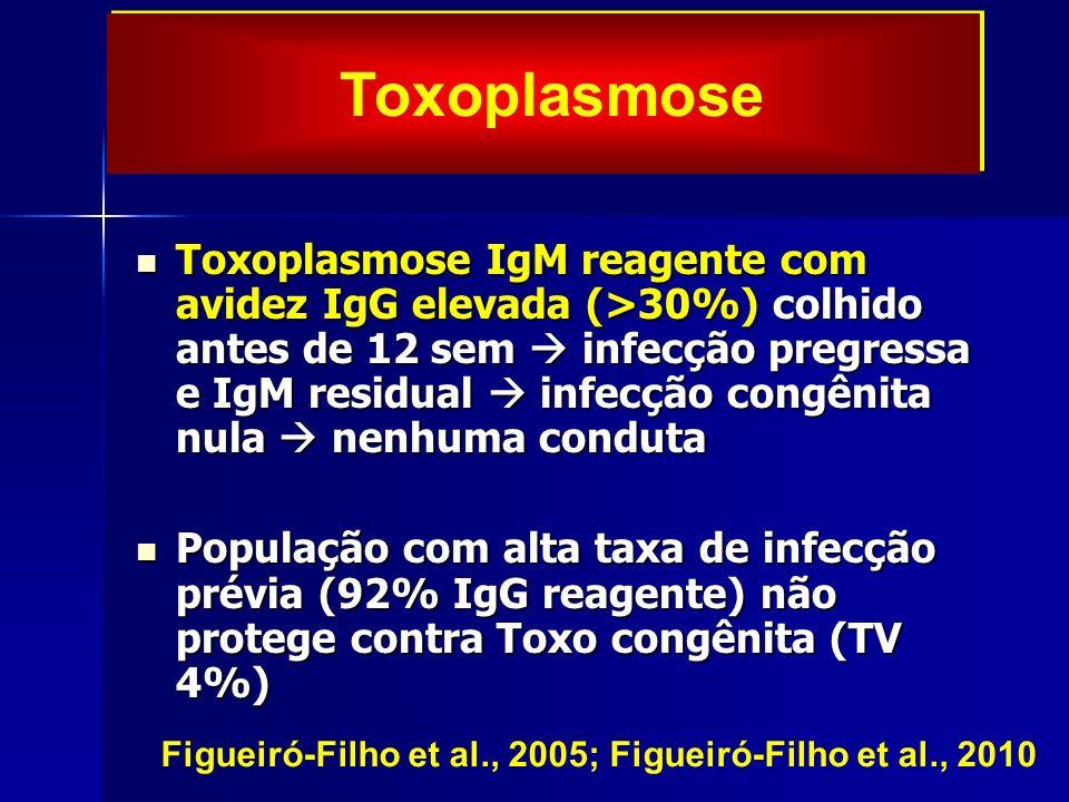 Toxoplasmose IgM reagente com avidez IgG elevada (>30%) colhido antes de 12 sem infecção pregressa e IgM residual infecção congênita nula nenhuma cond