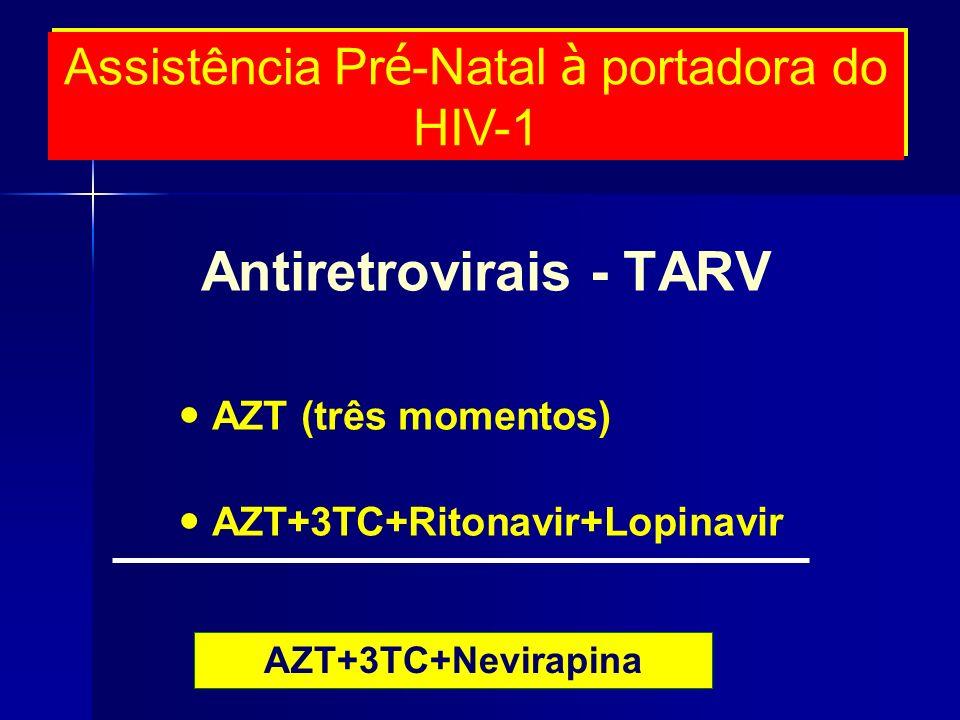Antiretrovirais - TARV AZT (três momentos) AZT+3TC+Ritonavir+Lopinavir AZT+3TC+Nevirapina Assistência Pr é -Natal à portadora do HIV-1