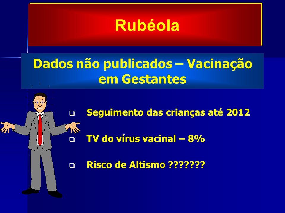 Seguimento das crianças até 2012 TV do vírus vacinal – 8% Risco de Altismo ??????? Dados não publicados – Vacinação em Gestantes Rubéola