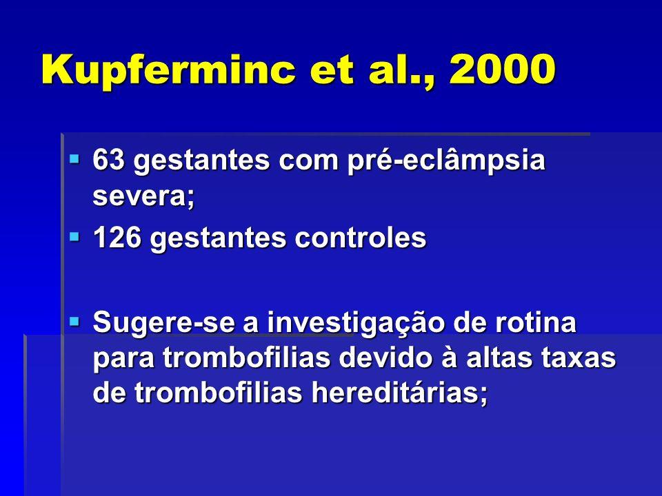 Kupferminc et al., 2000 63 gestantes com pré-eclâmpsia severa; 63 gestantes com pré-eclâmpsia severa; 126 gestantes controles 126 gestantes controles