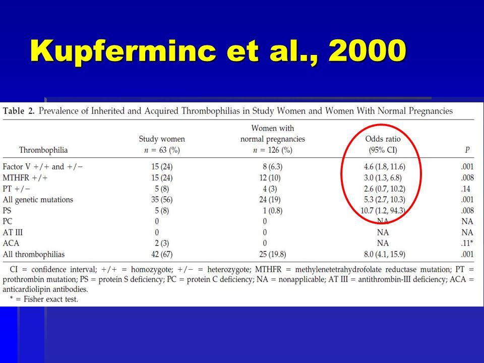 Kupferminc et al., 2000