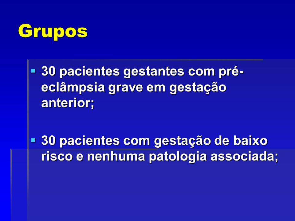 Grupos 30 pacientes gestantes com pré- eclâmpsia grave em gestação anterior; 30 pacientes gestantes com pré- eclâmpsia grave em gestação anterior; 30