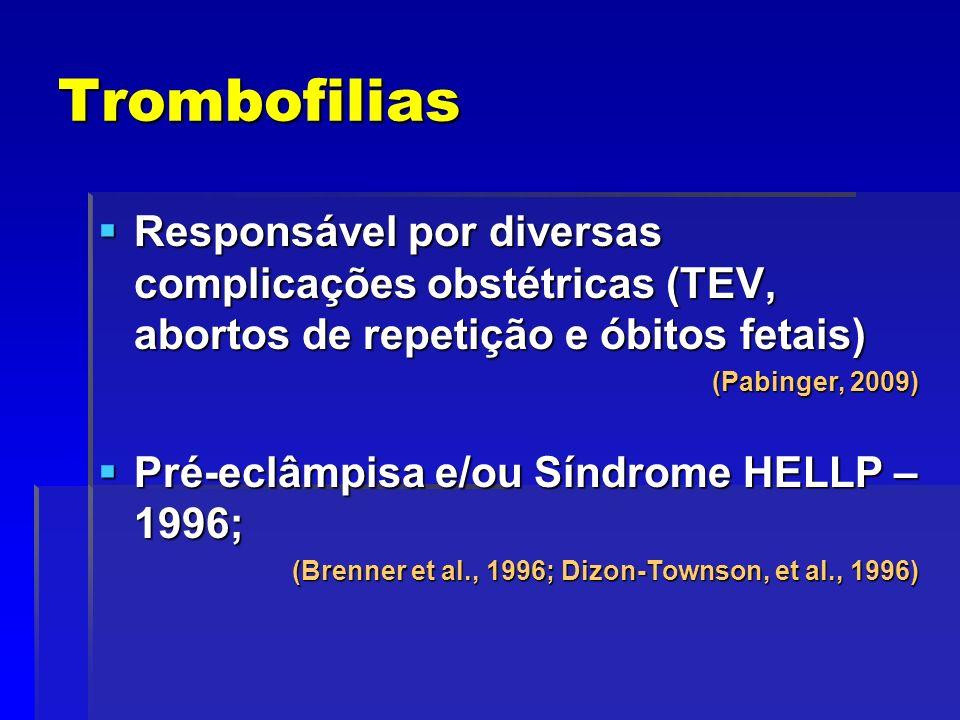 Trombofilias Responsável por diversas complicações obstétricas (TEV, abortos de repetição e óbitos fetais) Responsável por diversas complicações obsté