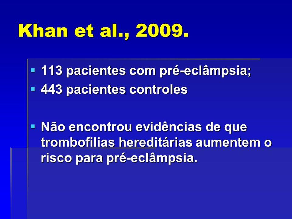 Khan et al., 2009. 113 pacientes com pré-eclâmpsia; 113 pacientes com pré-eclâmpsia; 443 pacientes controles 443 pacientes controles Não encontrou evi
