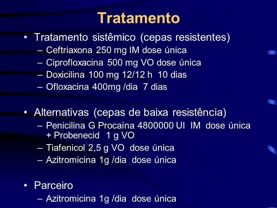 Tratamento Tratamento sistêmico (cepas resistentes) –Ceftriaxona 250 mg IM dose única –Ciprofloxacina 500 mg VO dose única –Doxicilina 100 mg 12/12 h