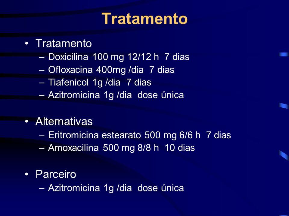 Tratamento –Doxicilina 100 mg 12/12 h 7 dias –Ofloxacina 400mg /dia 7 dias –Tiafenicol 1g /dia 7 dias –Azitromicina 1g /dia dose única Alternativas –E