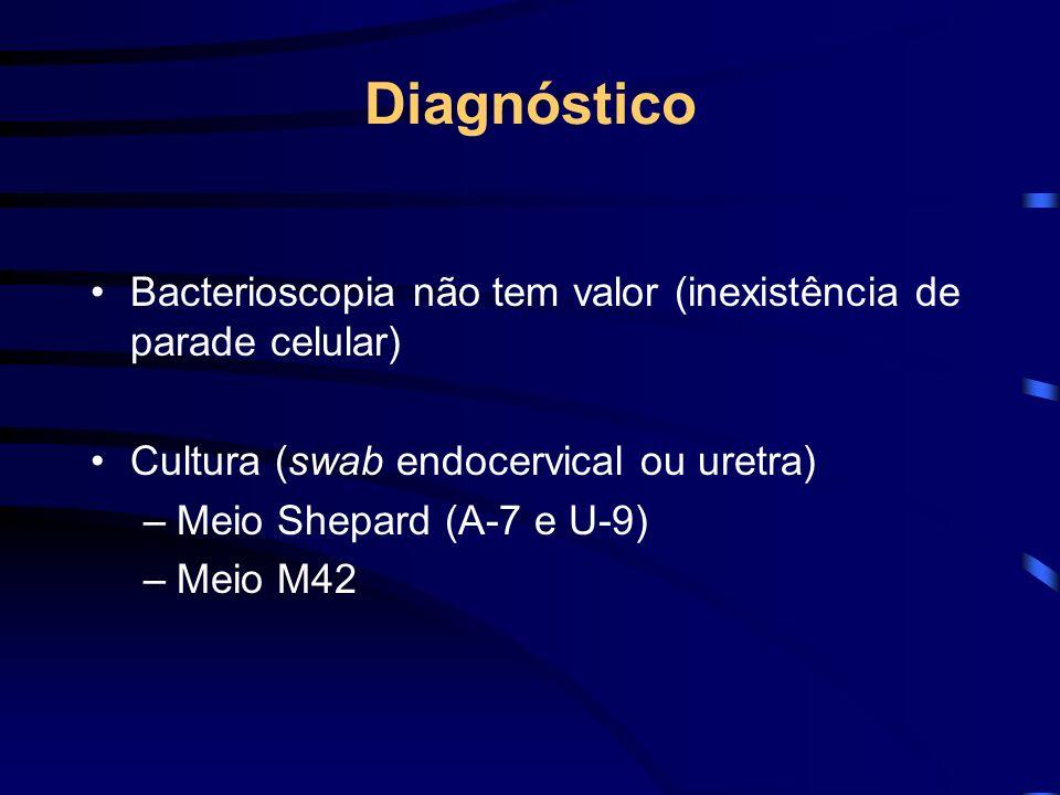 Diagnóstico Bacterioscopia não tem valor (inexistência de parade celular) Cultura (swab endocervical ou uretra) –Meio Shepard (A-7 e U-9) –Meio M42
