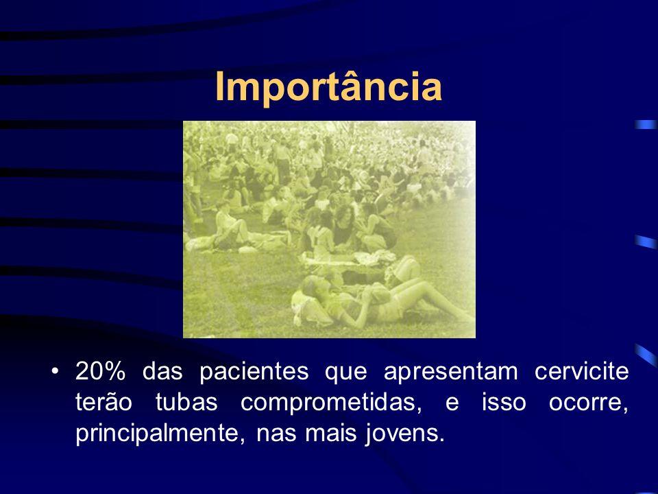 Importância 20% das pacientes que apresentam cervicite terão tubas comprometidas, e isso ocorre, principalmente, nas mais jovens.