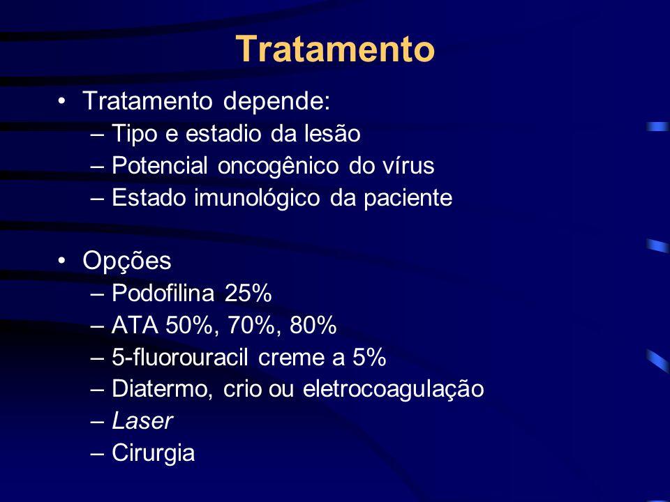 Tratamento Tratamento depende: –Tipo e estadio da lesão –Potencial oncogênico do vírus –Estado imunológico da paciente Opções –Podofilina 25% –ATA 50%