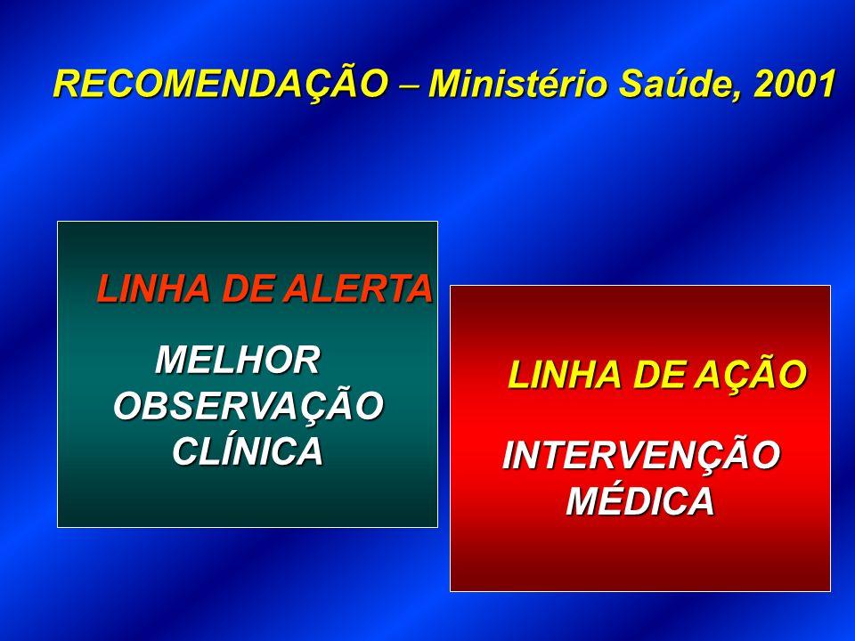LINHA DE ALERTA MELHOROBSERVAÇÃOCLÍNICA LINHA DE AÇÃO INTERVENÇÃOMÉDICA RECOMENDAÇÃO Ministério Saúde, 2001