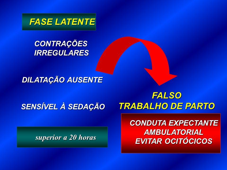 FALSO TRABALHO DE PARTO CONDUTA EXPECTANTE AMBULATORIAL EVITAR OCITÓCICOS FASE LATENTE CONTRAÇÕESIRREGULARES DILATAÇÃO AUSENTE SENSÍVEL À SEDAÇÃO superior a 20 horas