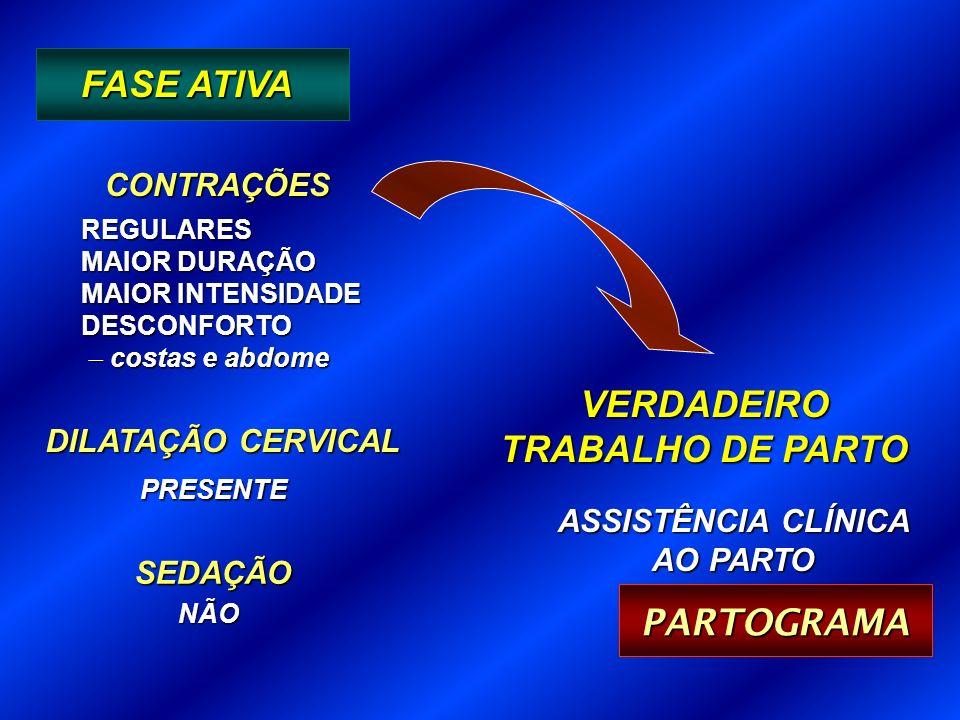 FASE ATIVA CONTRAÇÕESREGULARES MAIOR DURAÇÃO MAIOR INTENSIDADE DESCONFORTO costas e abdome costas e abdome DILATAÇÃO CERVICAL PRESENTE SEDAÇÃONÃO VERDADEIRO TRABALHO DE PARTO ASSISTÊNCIA CLÍNICA AO PARTO PARTOGRAMA