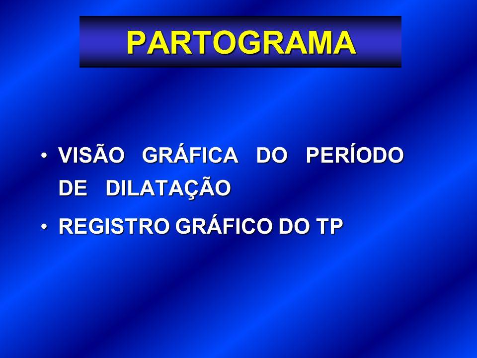 PARTOGRAMA VISÃO GRÁFICA DO PERÍODO DE DILATAÇÃOVISÃO GRÁFICA DO PERÍODO DE DILATAÇÃO REGISTRO GRÁFICO DO TPREGISTRO GRÁFICO DO TP