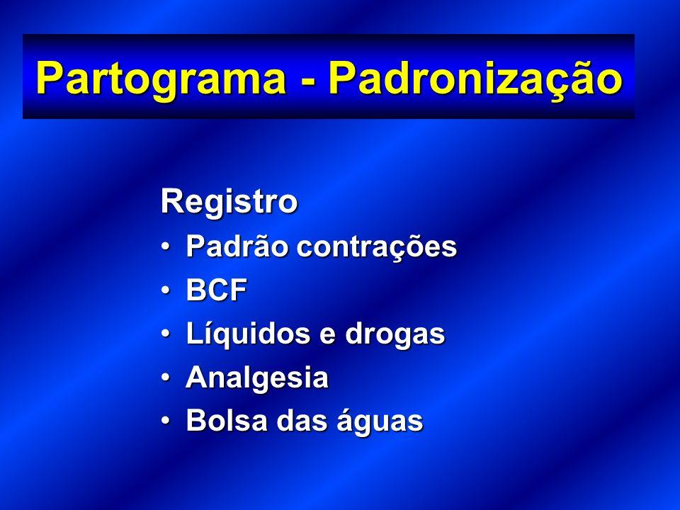 Partograma - Padronização Registro Padrão contraçõesPadrão contrações BCFBCF Líquidos e drogasLíquidos e drogas AnalgesiaAnalgesia Bolsa das águasBolsa das águas