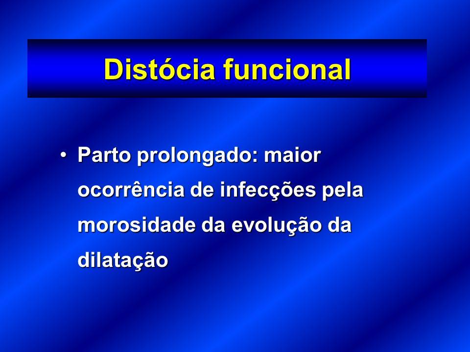 Parto prolongado: maior ocorrência de infecções pela morosidade da evolução da dilataçãoParto prolongado: maior ocorrência de infecções pela morosidade da evolução da dilatação Distócia funcional