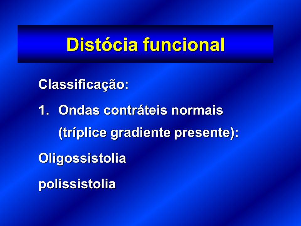 Classificação: 1.Ondas contráteis normais (tríplice gradiente presente): Oligossistoliapolissistolia Distócia funcional