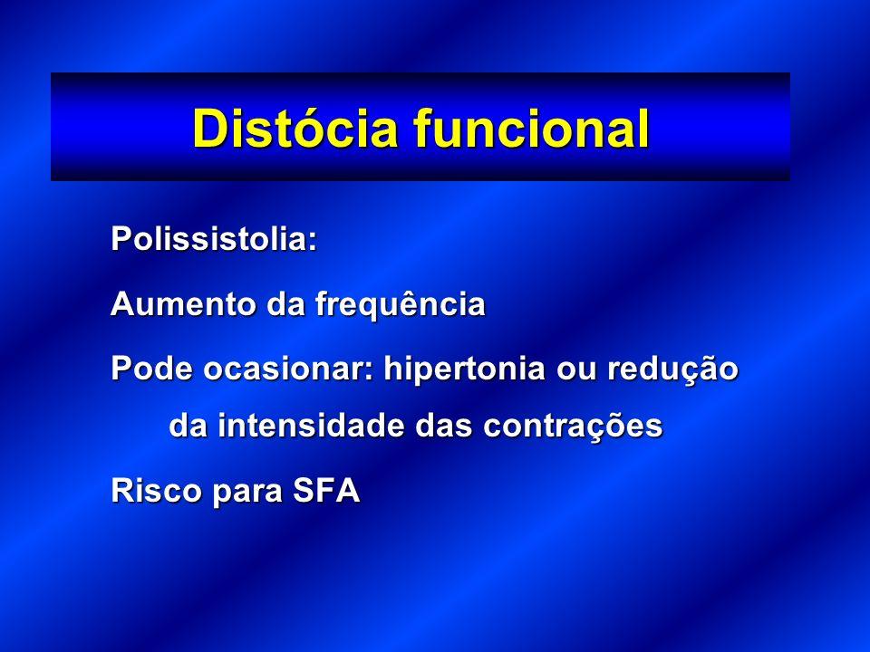 Polissistolia: Aumento da frequência Pode ocasionar: hipertonia ou redução da intensidade das contrações Risco para SFA Distócia funcional