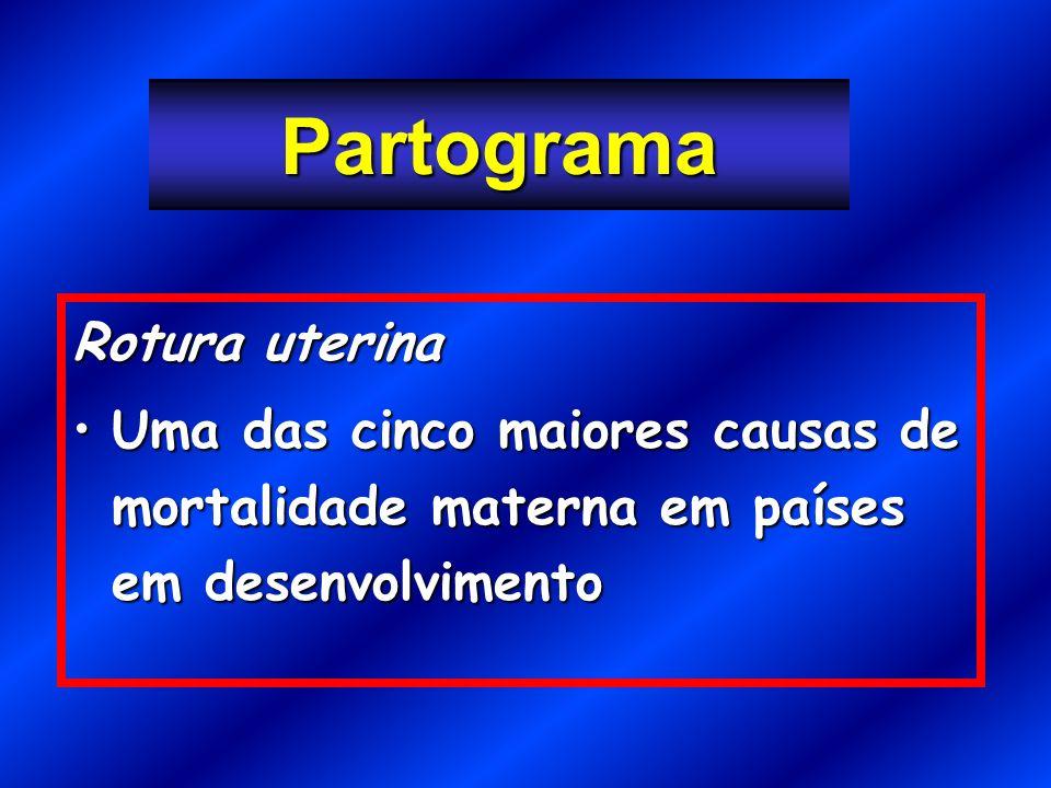 Rotura uterina Uma das cinco maiores causas de mortalidade materna em países em desenvolvimentoUma das cinco maiores causas de mortalidade materna em países em desenvolvimento Partograma